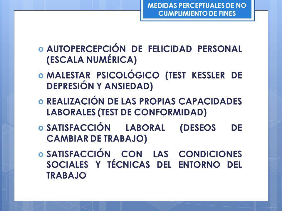 AUTOPERCEPCIÓN DE FELICIDAD PERSONAL (ESCALA NUMÉRICA) MALESTAR PSICOLÓGICO (TEST KESSLER DE DEPRESIÓN Y ANSIEDAD) REALIZACIÓN DE LAS PROPIAS CAPACIDADES LABORALES (TEST DE CONFORMIDAD) SATISFACCIÓN LABORAL (DESEOS DE CAMBIAR DE TRABAJO) SATISFACCIÓN CON LAS CONDICIONES SOCIALES Y TÉCNICAS DEL ENTORNO DEL TRABAJO MEDIDAS PERCEPTUALES DE NO CUMPLIMIENTO DE FINES
