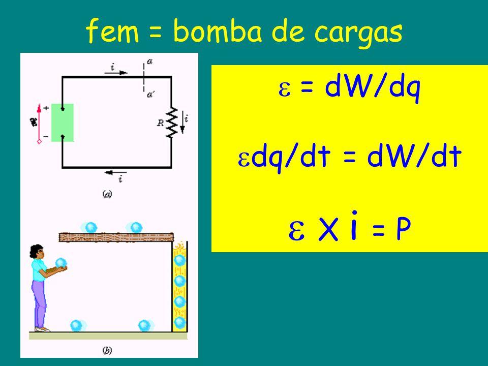 fem = bomba de cargas = dW/dq dq/dt = dW/dt X i = P