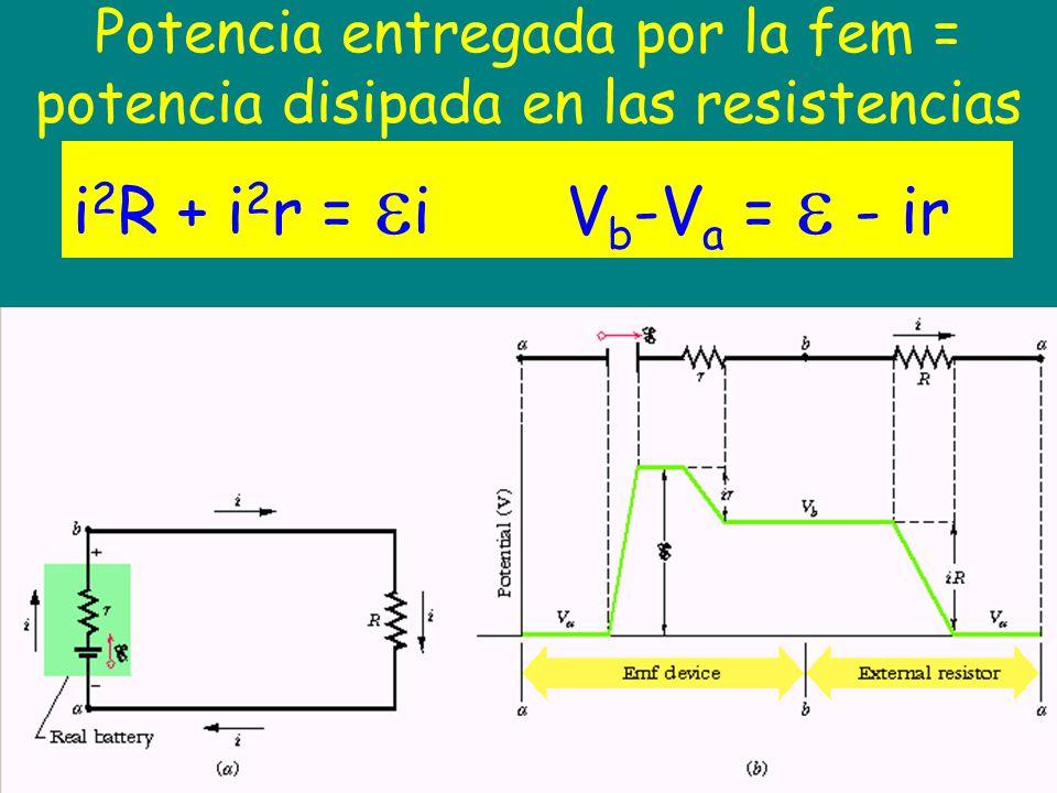 Potencia entregada por la fem = potencia disipada en las resistencias i 2 R + i 2 r = i V b -V a = - ir