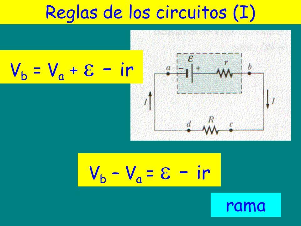 Reglas de los circuitos (I) V b – V a = - ir rama V b = V a + - ir