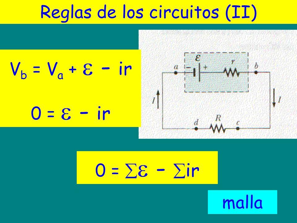 Reglas de los circuitos (II) 0 = - ir malla V a = V a + - ir 0 = - ir V b = V a + - ir