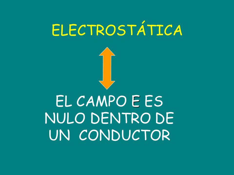 ELECTROSTÁTICA UN CONDUCTOR ES EQUIPOTENCIAL