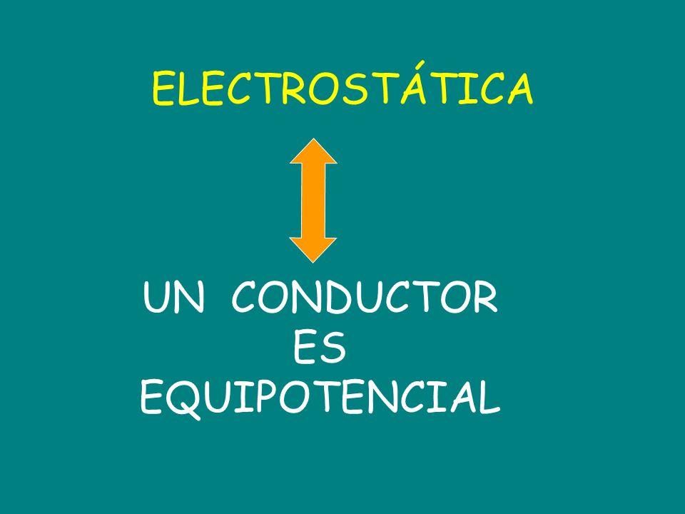 Electrodinámica Se puede establecer una diferencia de potencial en un conductor puede haber campo eléctrico en un conductor