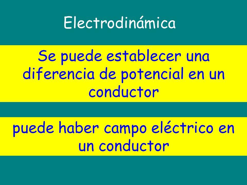 CORRIENTE ELÉCTRICA V i E = 0 E E 0