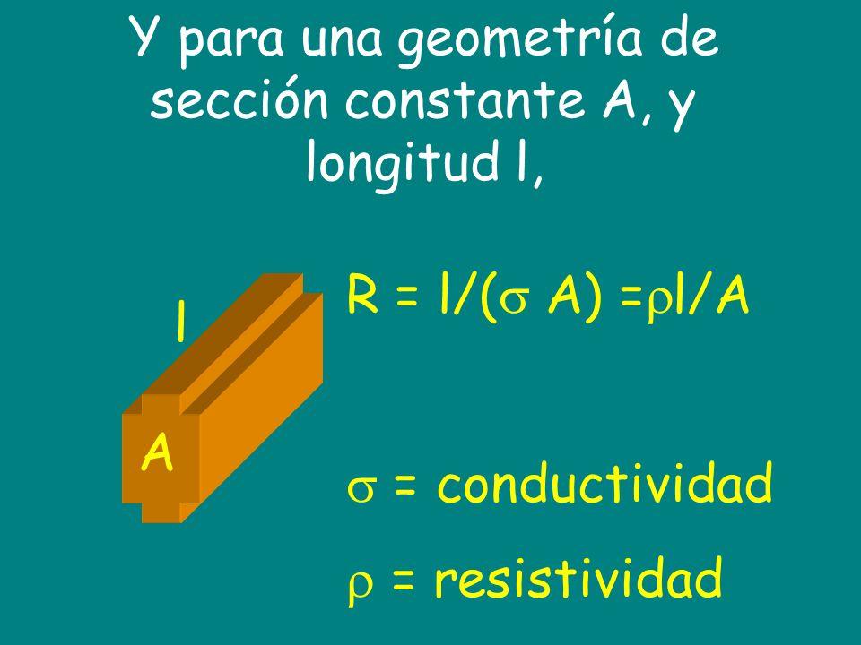 Y para una geometría de sección constante A, y longitud l, l A R = l/( A) = l/A = conductividad = resistividad