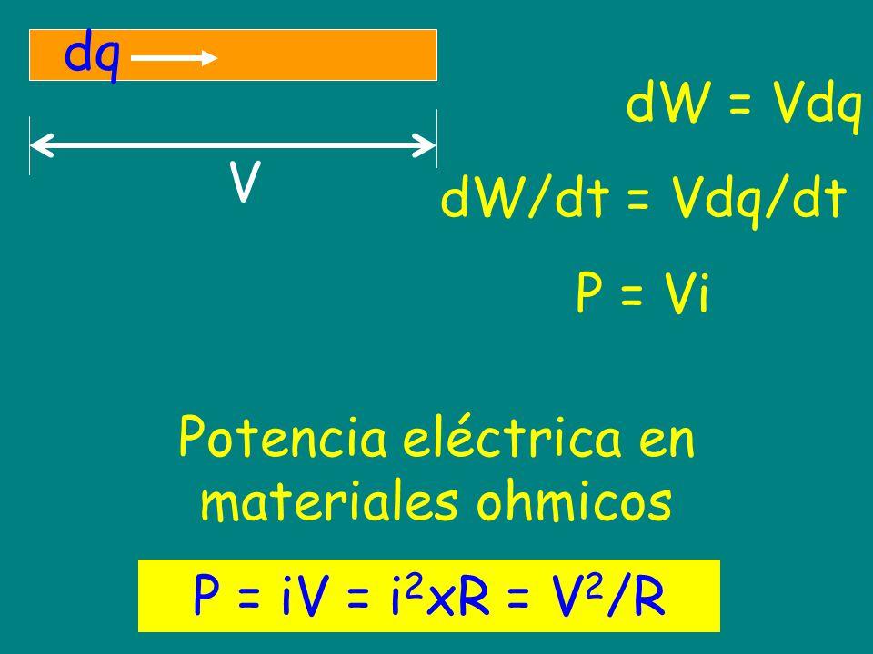 Fuerza electromotriz fem Una fem es cualquier dispositivo que pueda mantener un campo eléctrico en un conductor y por lo tanto establecer una corriente en un circuito cerrado