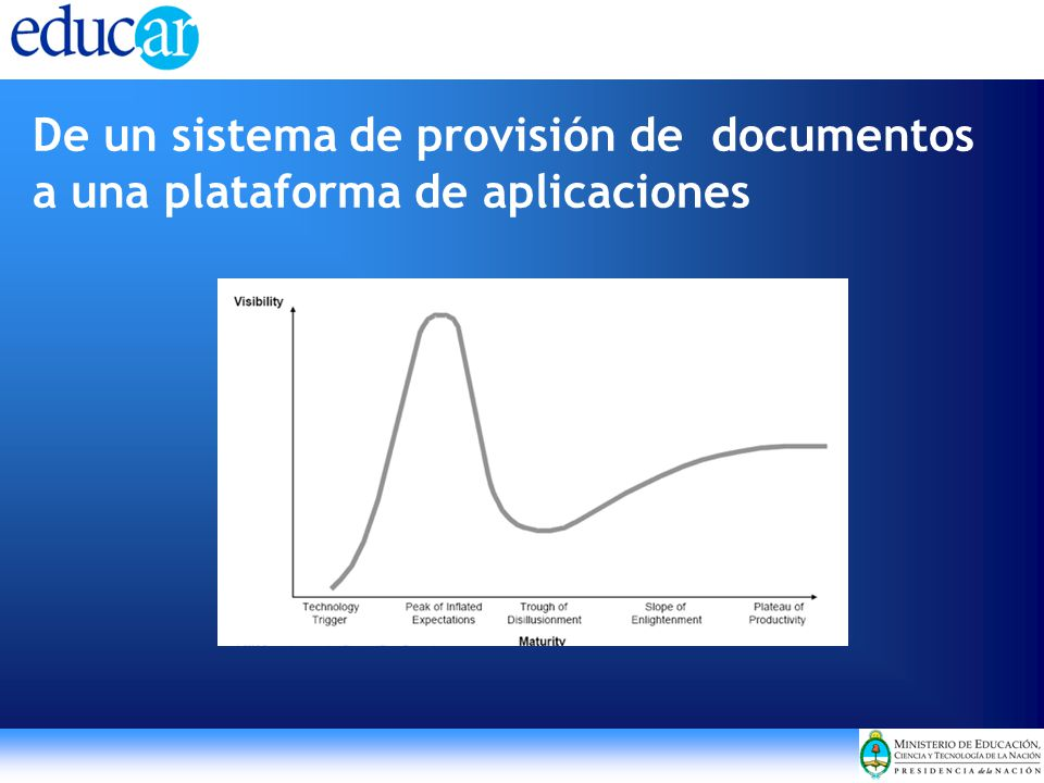 De un sistema de provisión de documentos a una plataforma de aplicaciones