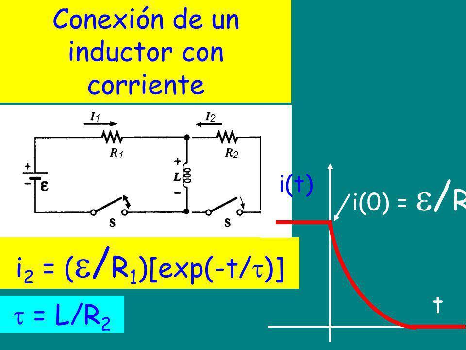 Conexión de un inductor con corriente i 2 = ( / R 1 )[exp(-t/ )] = L/R 2 1 12 2 t i(t) i(0) = / R 1
