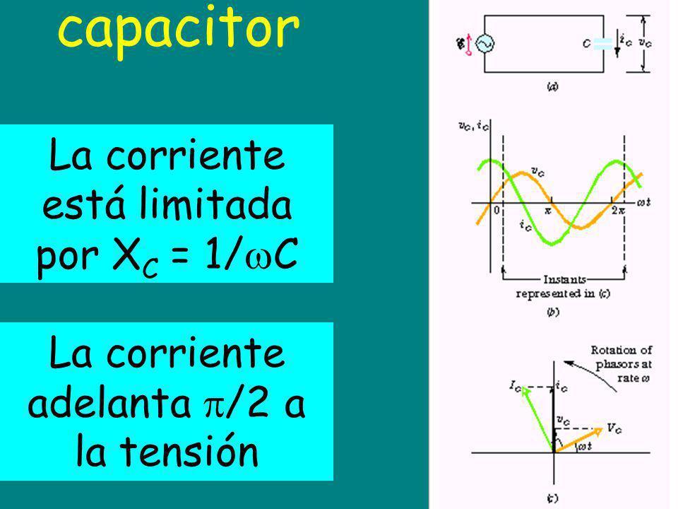 capacitor La corriente está limitada por X C = 1/ C La corriente adelanta /2 a la tensión
