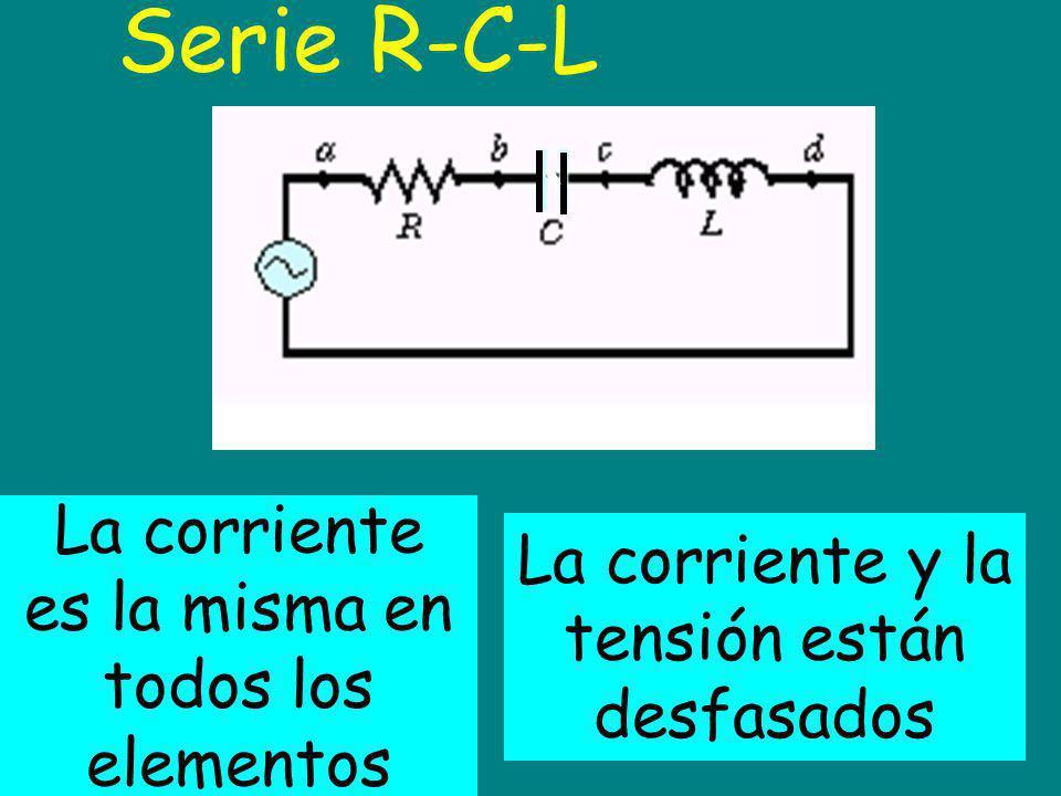 Serie R-C-L La corriente es la misma en todos los elementos La corriente y la tensión están desfasados