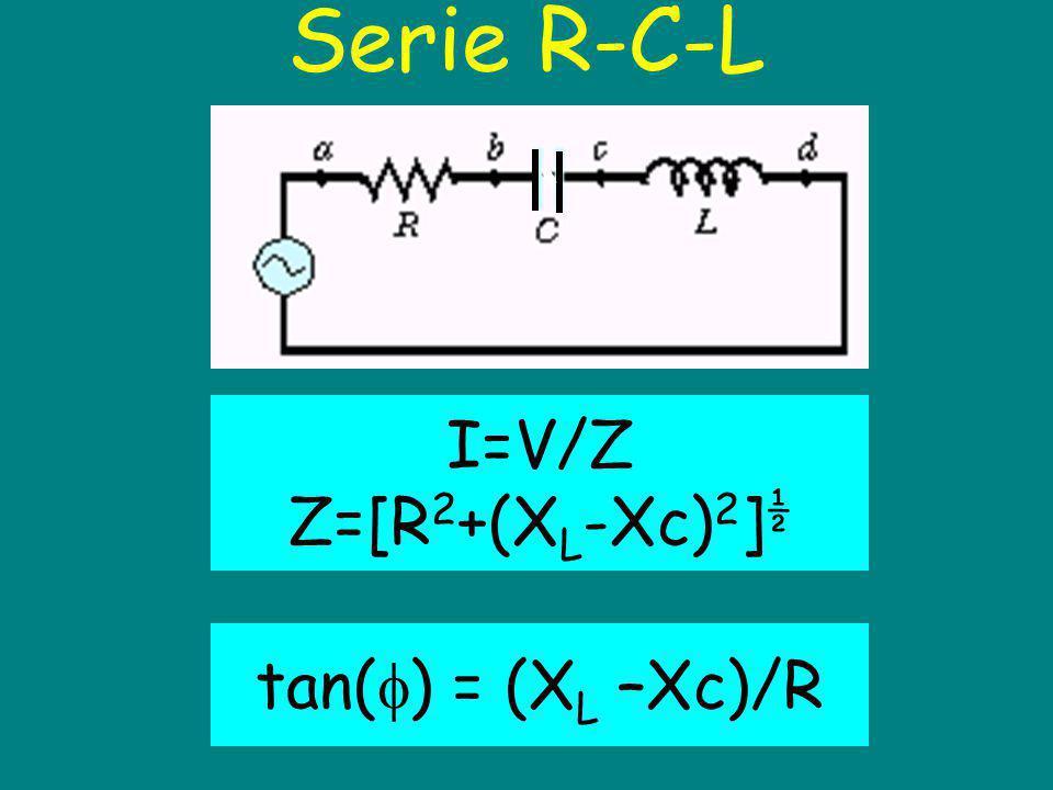 Serie R-C-L I=V/Z Z=[R 2 +(X L -Xc) 2 ] ½ tan( ) = (X L –Xc)/R