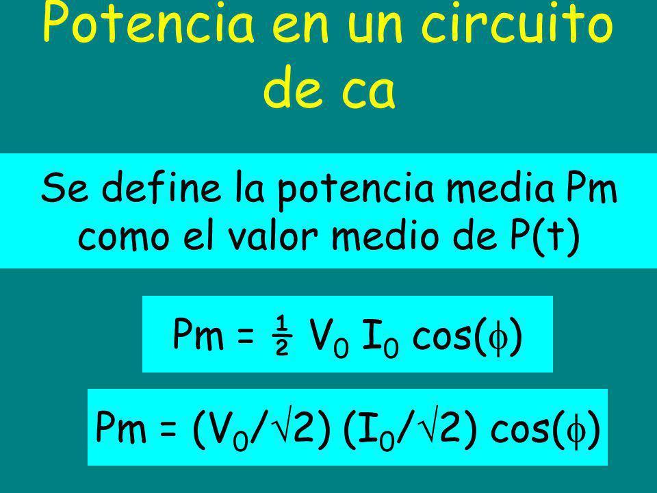 Potencia en un circuito de ca Se define la potencia media Pm como el valor medio de P(t) Pm = ½ V 0 I 0 cos( ) Pm = (V 0 / 2) (I 0 / 2) cos( )