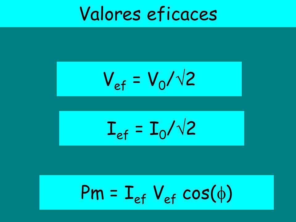 Valores eficaces V ef = V 0 / 2 Pm = I ef V ef cos( ) I ef = I 0 / 2