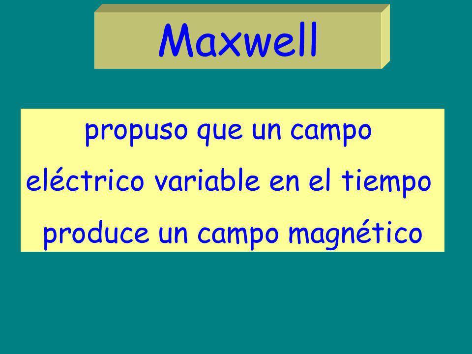 Maxwell propuso que un campo eléctrico variable en el tiempo produce un campo magnético