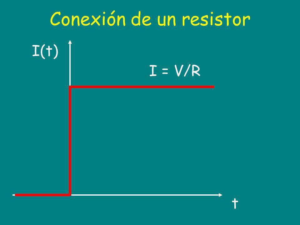 I(t) t I = V/R