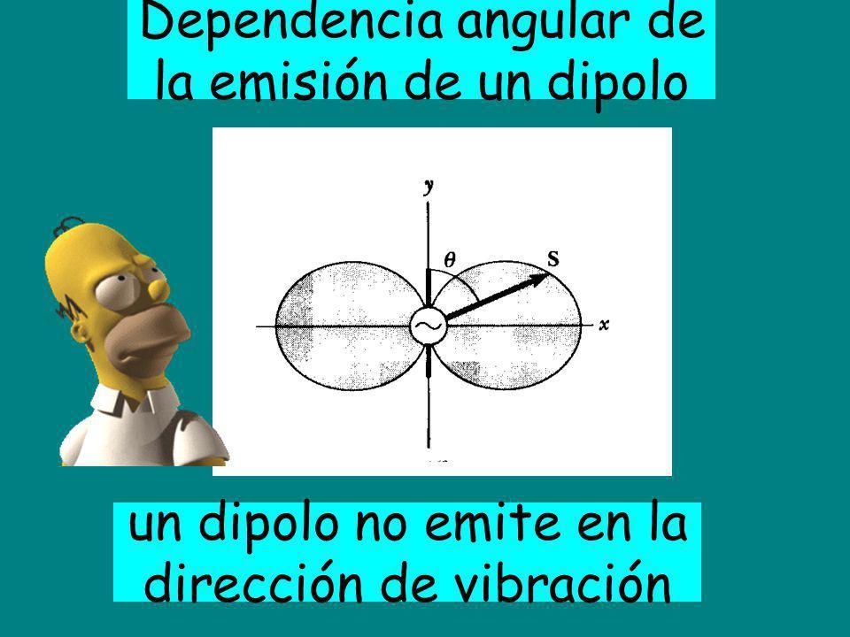 Dependencia angular de la emisión de un dipolo un dipolo no emite en la dirección de vibración
