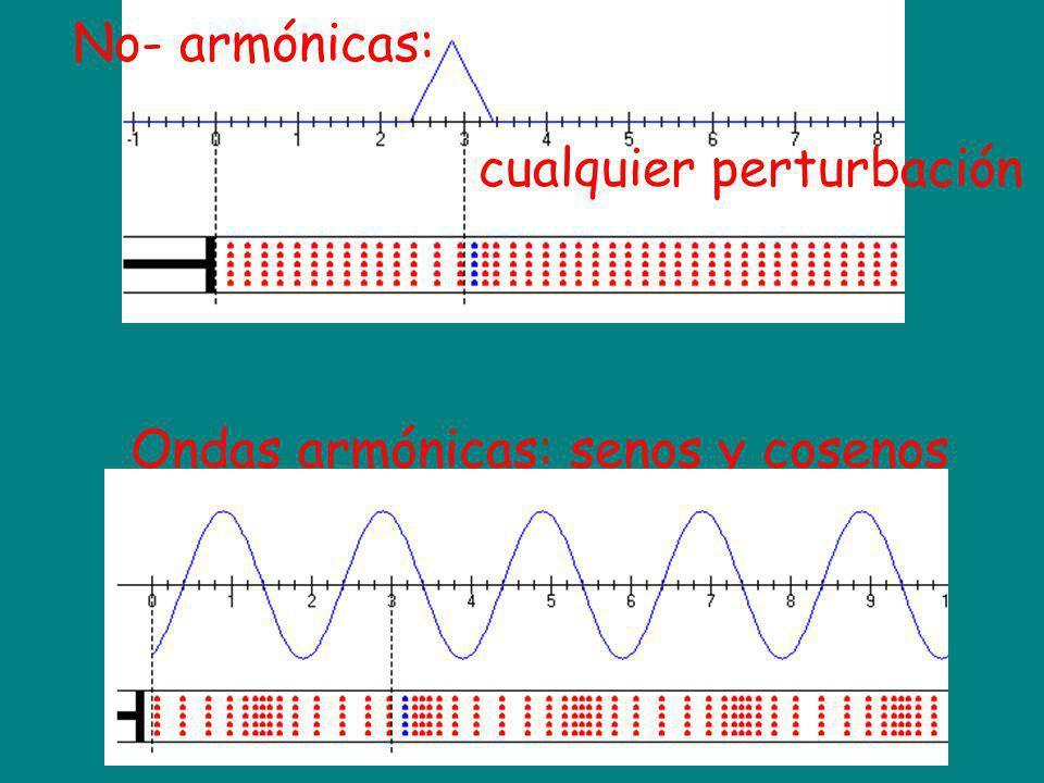 ONDAS Ondas armónicas: senos y cosenos No- armónicas: cualquier perturbación