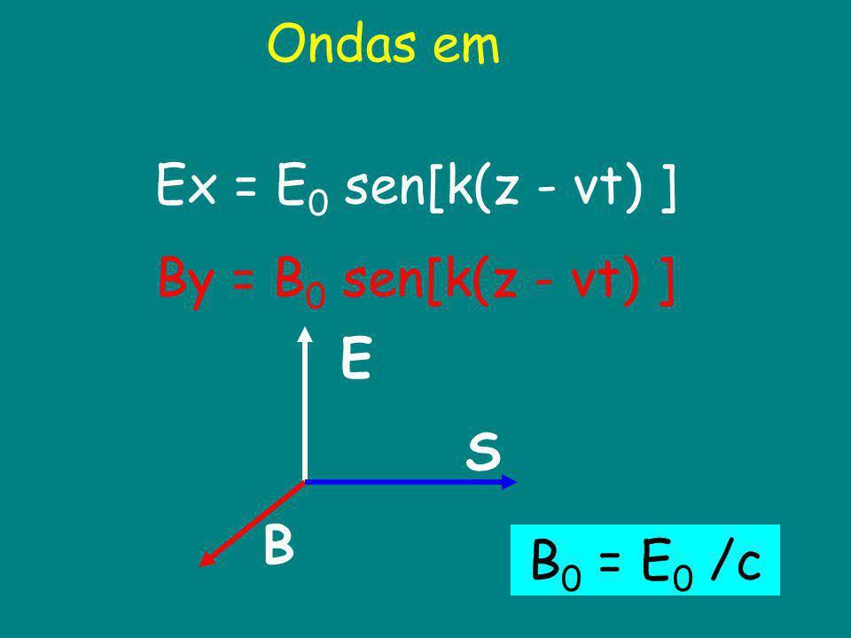 Ondas em Ex = E 0 sen[k(z - vt) ] By = B 0 sen[k(z - vt) ] E S B B 0 = E 0 /c