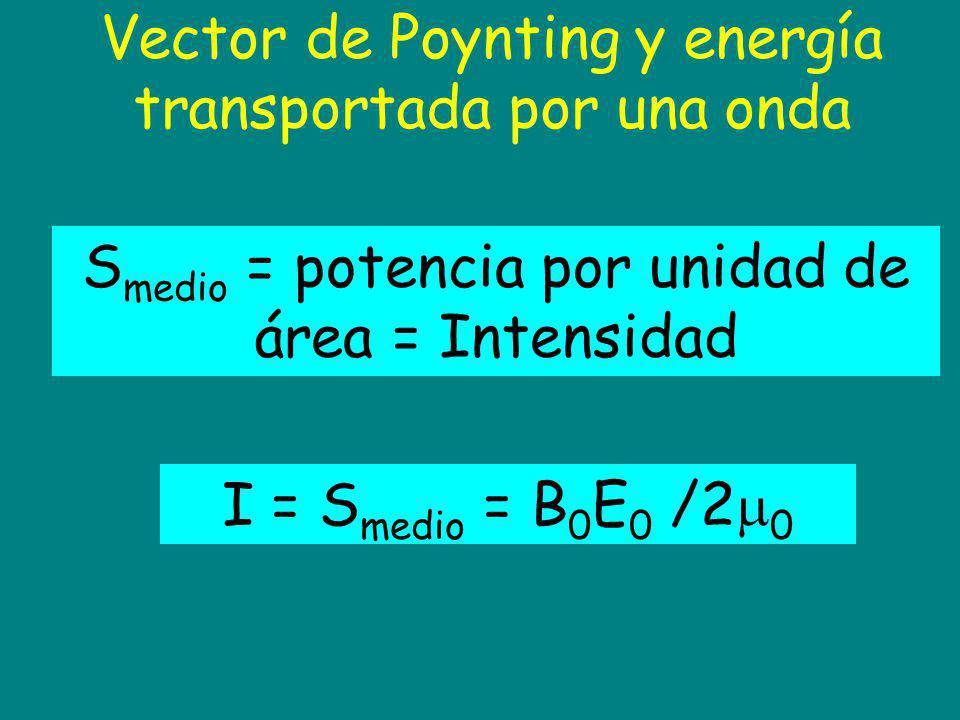 Vector de Poynting y energía transportada por una onda S medio = potencia por unidad de área = Intensidad I = S medio = B 0 E 0 /2 0