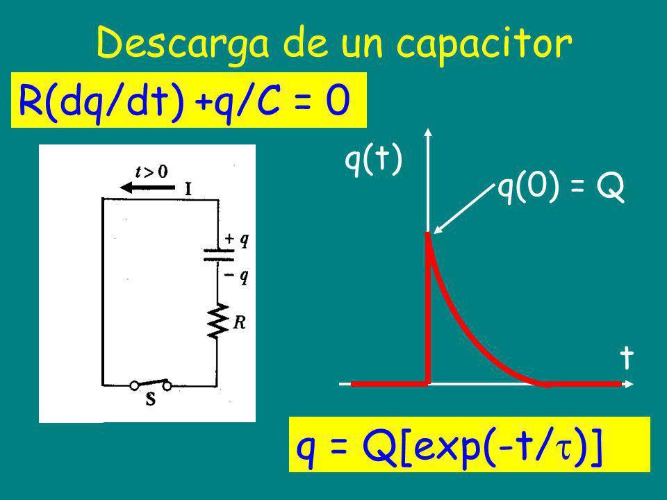 Descarga de un capacitor t q(0) = Q q(t) R(dq/dt) +q/C = 0 q = Q[exp(-t/ )]