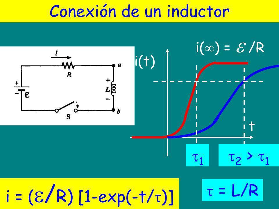 Conexión de un inductor i = ( / R) [1-exp(-t/ )] = L/R i(t) i( ) = /R t 1 2 > 1