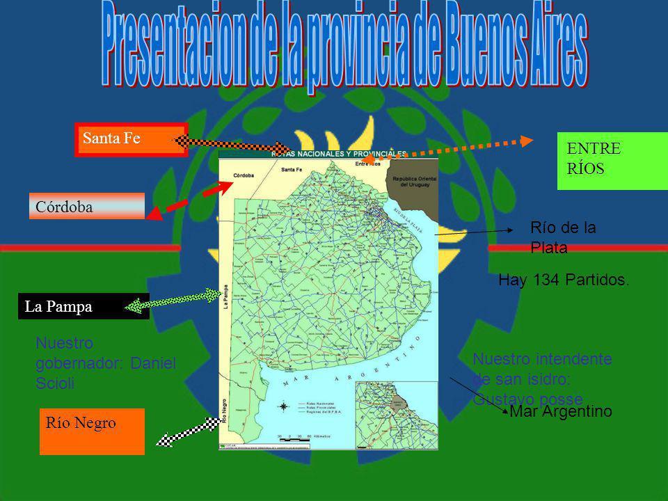 ENTRE RÍOS Santa Fe Córdoba La Pampa Río Negro Nuestro intendente de san isidro: Gustavo posse Mar Argentino Río de la Plata Nuestro gobernador: Daniel Scioli Hay 134 Partidos.