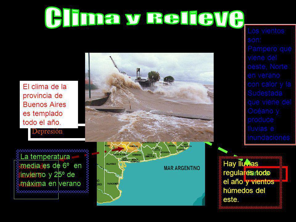 llanura Sierras de Tandil Y Ventana Depresión El clima de la provincia de Buenos Aires es templado todo el año.