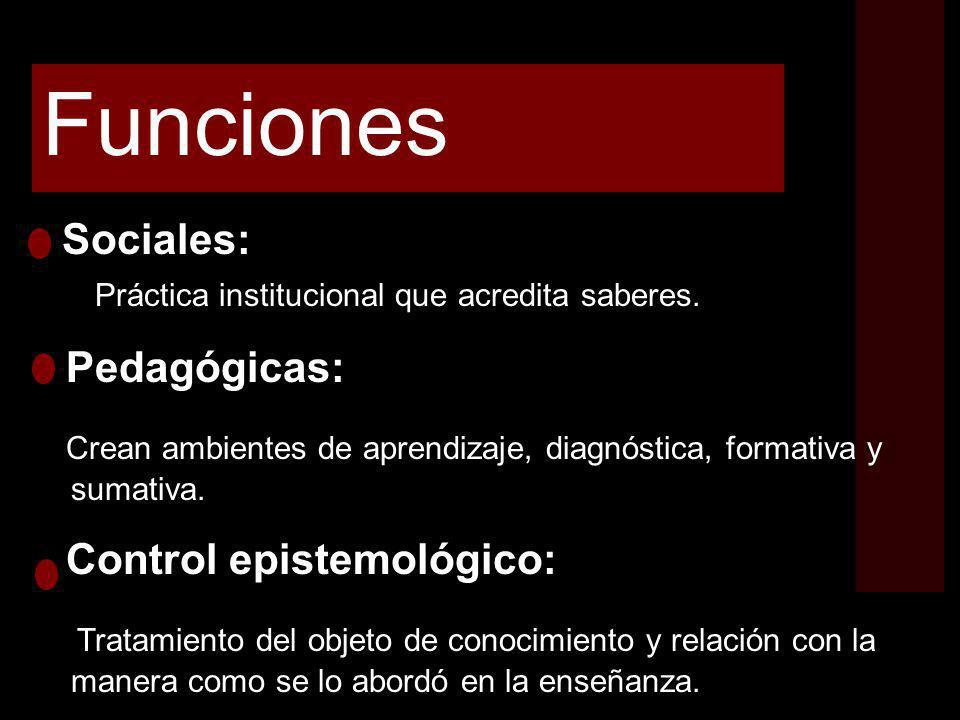 Funciones Sociales: Práctica institucional que acredita saberes. Pedagógicas: Crean ambientes de aprendizaje, diagnóstica, formativa y sumativa. Contr