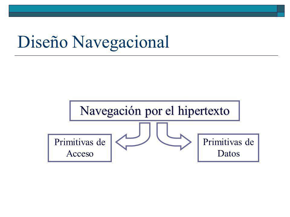 Diseño Conceptual TemaID- Padre ID- Tema Dirección Introducción (1)----1 (2)\..\Paginas\Modulo1.Int.doc (3) Concepto y Definición12\..\Paginas\Modulo1