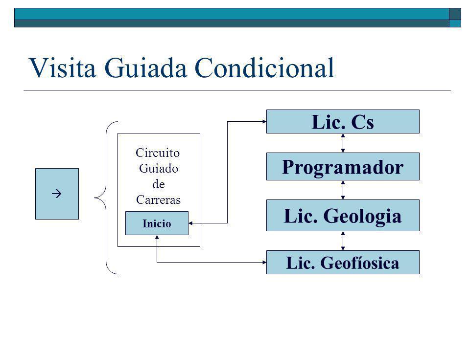 Índice Condicional ____ Lic. Cs Programador Lic. Geologia Lic. Geofíosica Lic. Cs Programador Lic. Geologia Lic. Geofíosica