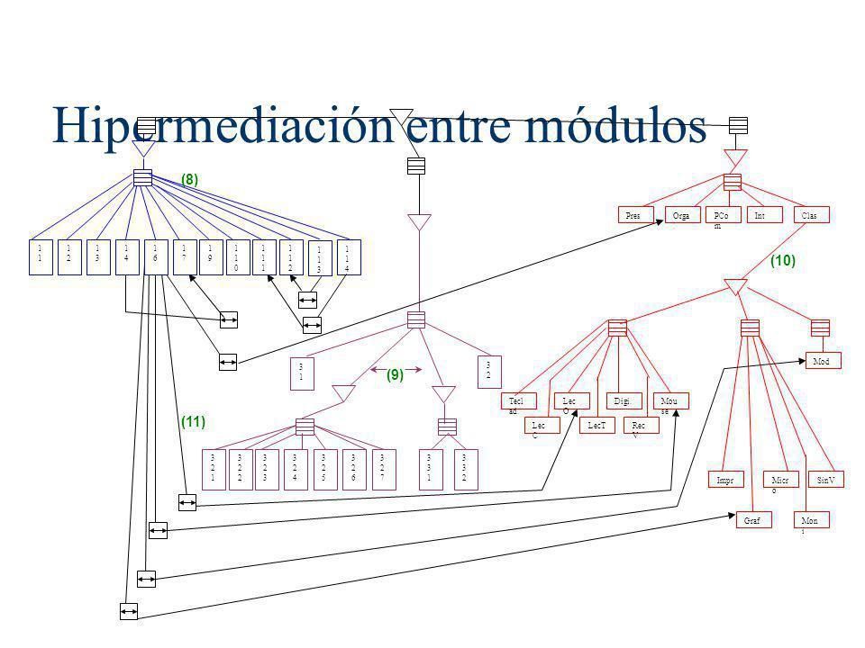 Actividad 11.6 Introducción 11.1 Controles: concepto y tipos 11.2 Elección del control adecuado 11.3 Simplificació n del uso de controles 11.4 Resumen