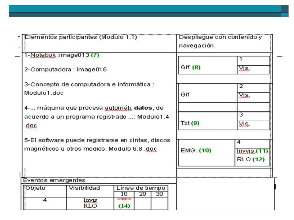 Hoja de despliegue Elementos participantesDespliegue con contenidos y navegación Nombre del objeto: nombre del archivo Si es un campo de un index, se