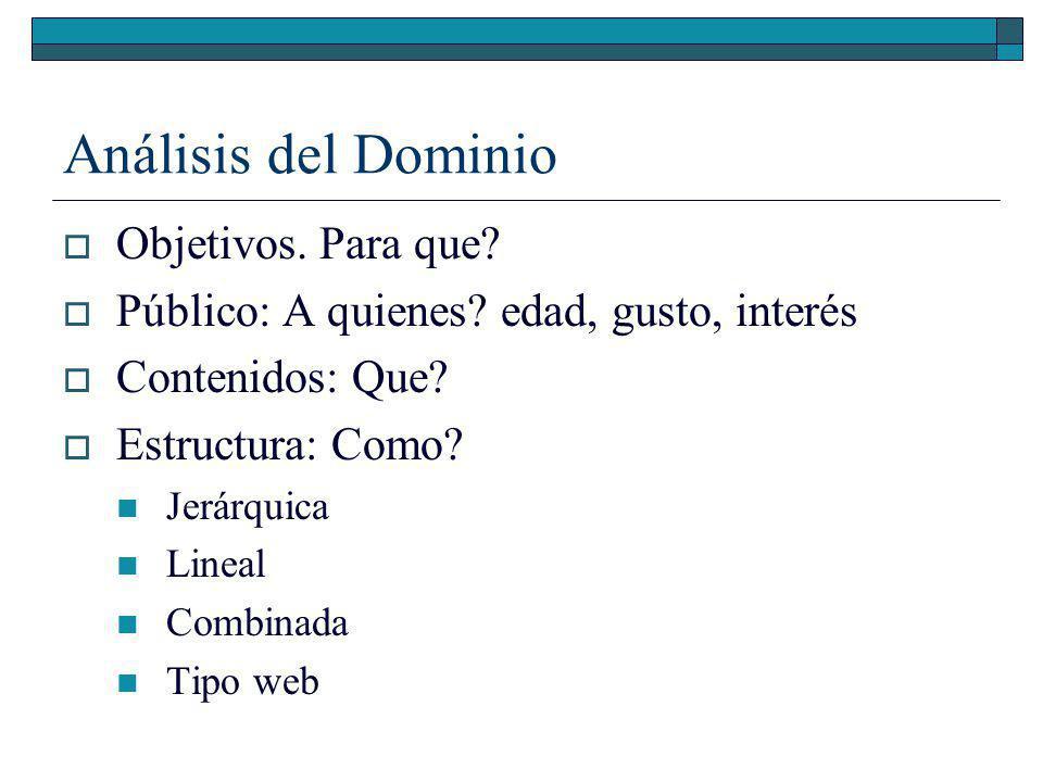 PROPUESTA MeDHiME Análisis de dominio Diseño Conceptual: Diseño navegacional: Diseño comunicacional: