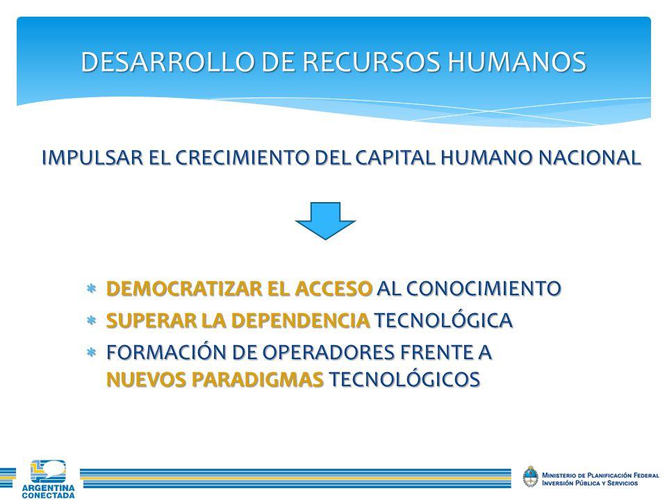 DESARROLLO DE RECURSOS HUMANOS DEMOCRATIZAR EL ACCESO AL CONOCIMIENTO DEMOCRATIZAR EL ACCESO AL CONOCIMIENTO SUPERAR LA DEPENDENCIA TECNOLÓGICA SUPERAR LA DEPENDENCIA TECNOLÓGICA FORMACIÓN DE OPERADORES FRENTE A NUEVOS PARADIGMAS TECNOLÓGICOS FORMACIÓN DE OPERADORES FRENTE A NUEVOS PARADIGMAS TECNOLÓGICOS IMPULSAR EL CRECIMIENTO DEL CAPITAL HUMANO NACIONAL