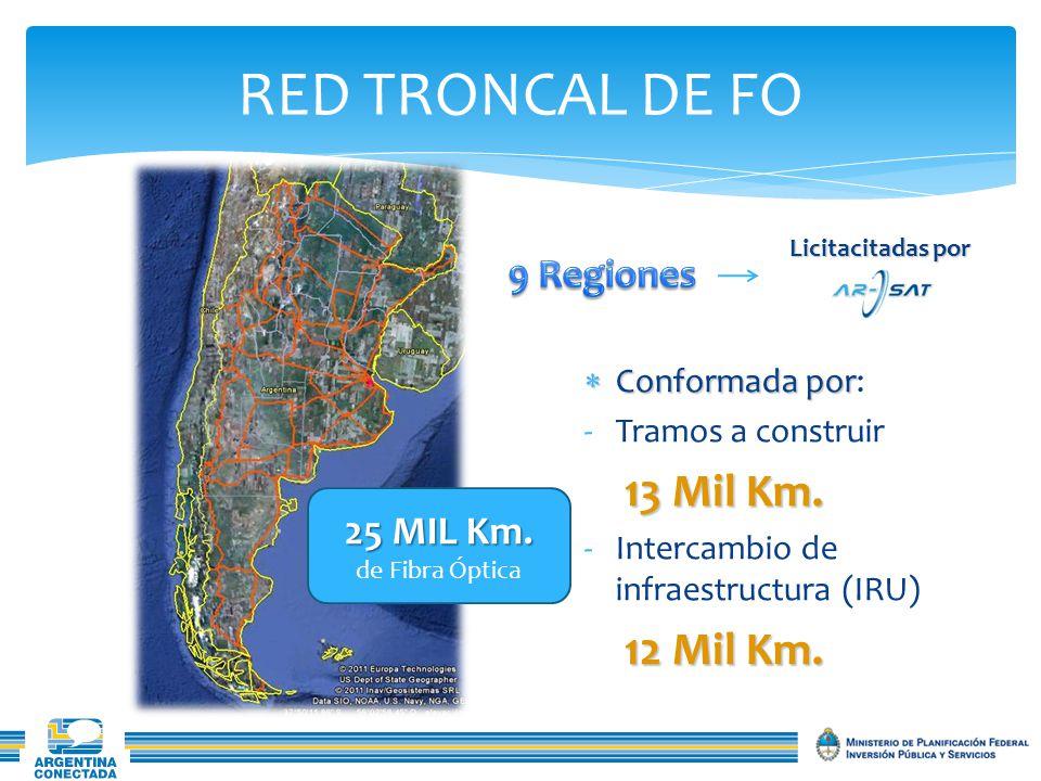 RED TRONCAL DE FO Conformada por Conformada por: -Tramos a construir 13 Mil Km.