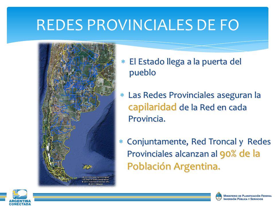 REDES PROVINCIALES DE FO Conjuntamente, Red Troncal y Redes Provinciales alcanzan al 90% de la Población Argentina.