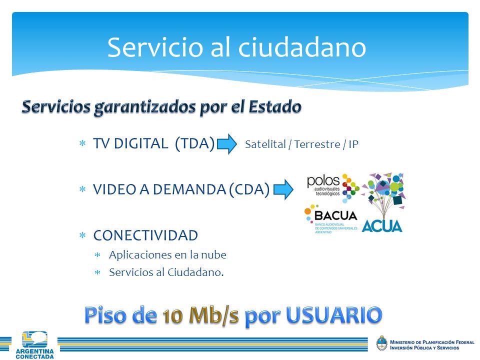 Servicio al ciudadano TV DIGITAL (TDA) VIDEO A DEMANDA (CDA) CONECTIVIDAD Aplicaciones en la nube Servicios al Ciudadano.