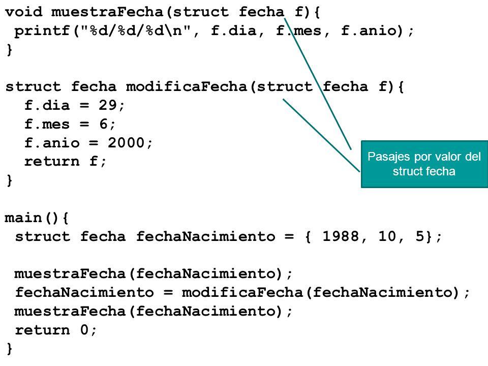 void muestraFecha(struct fecha f){ printf(