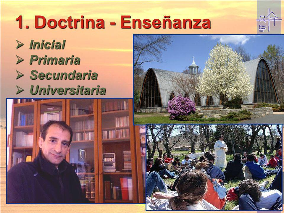 1. Doctrina - Enseñanza Inicial Inicial Primaria Primaria Secundaria Secundaria Universitaria Universitaria