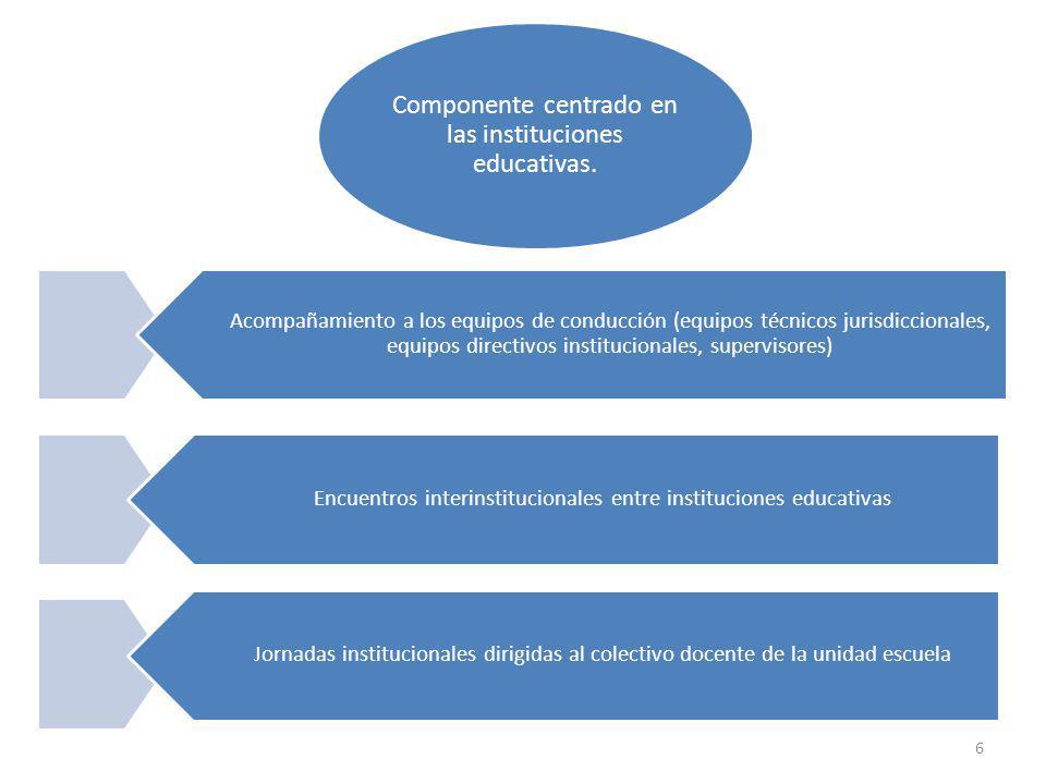 Componente centrado en las instituciones educativas.