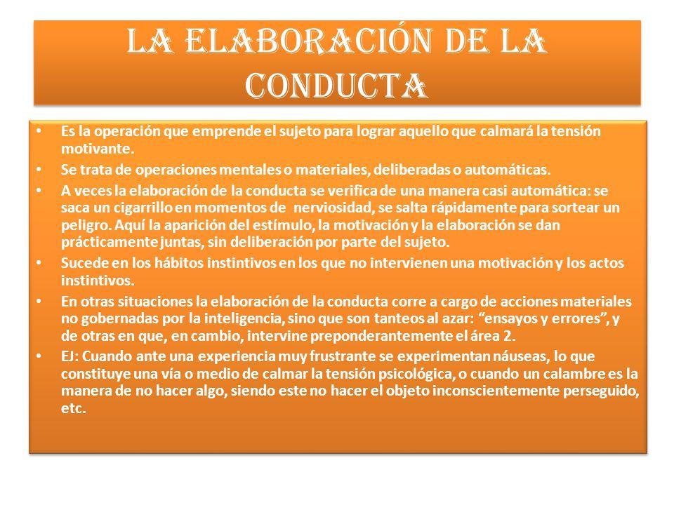 La elaboración de la conducta Es la operación que emprende el sujeto para lograr aquello que calmará la tensión motivante.