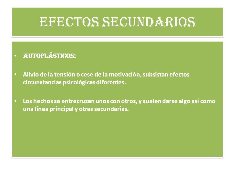 Efectos secundarios AUTOPLÁSTICOS: Alivio de la tensión o cese de la motivación, subsistan efectos circunstancias psicológicas diferentes. Los hechos