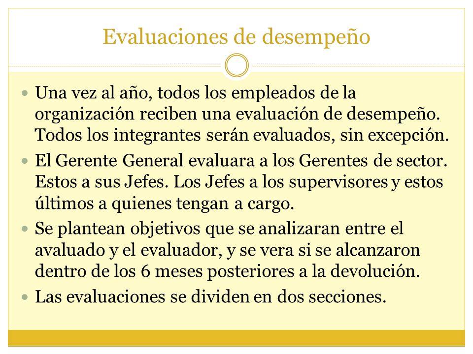 Evaluaciones de desempeño Una vez al año, todos los empleados de la organización reciben una evaluación de desempeño. Todos los integrantes serán eval