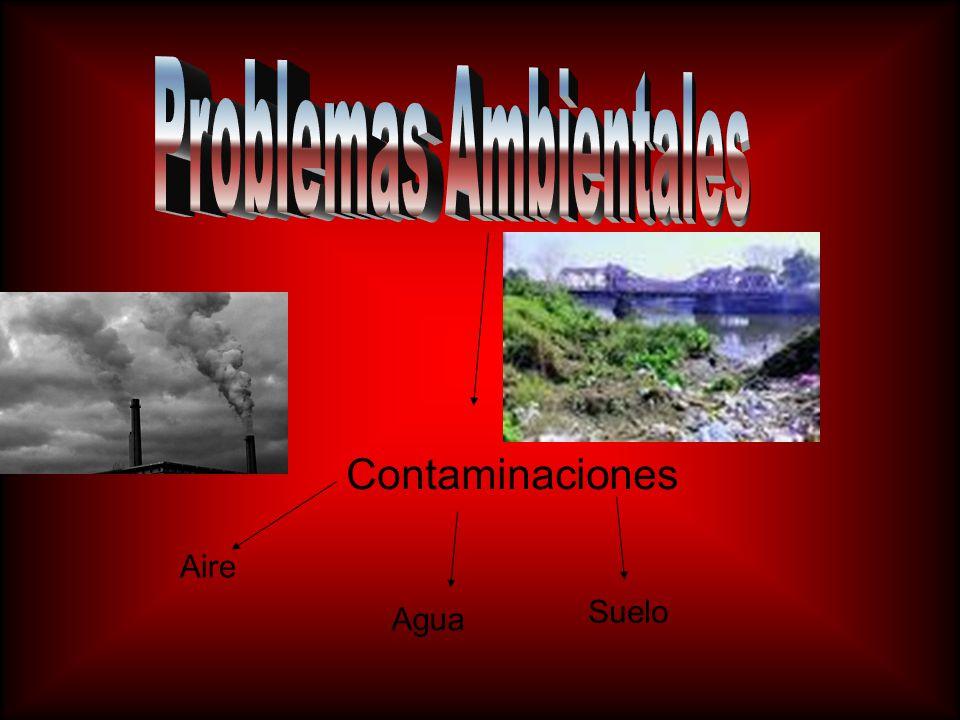 Contaminaciones Aire Suelo Agua
