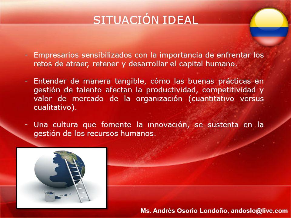 SITUACIÓN IDEAL -Empresarios sensibilizados con la importancia de enfrentar los retos de atraer, retener y desarrollar el capital humano. -Entender de