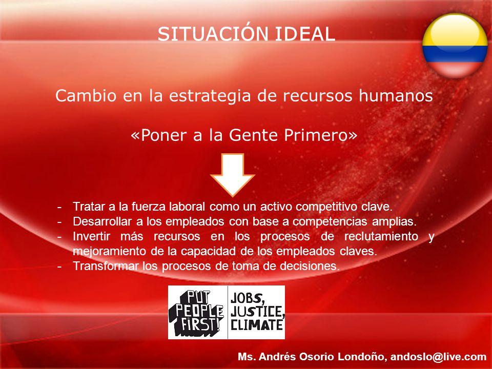 SITUACIÓN IDEAL Cambio en la estrategia de recursos humanos «Poner a la Gente Primero» Ms. Andrés Osorio Londoño, andoslo@live.com -Tratar a la fuerza