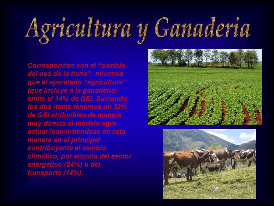 Corresponden con el cambio del uso de la tierra, mientras que el aparatado agricultura (que incluye a la ganadería) emite el 14% de GEI.