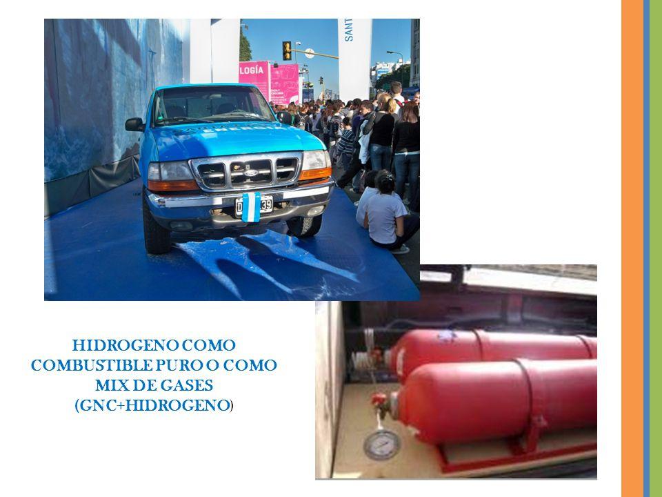 HIDROGENO COMO COMBUSTIBLE PURO O COMO MIX DE GASES (GNC+HIDROGENO)