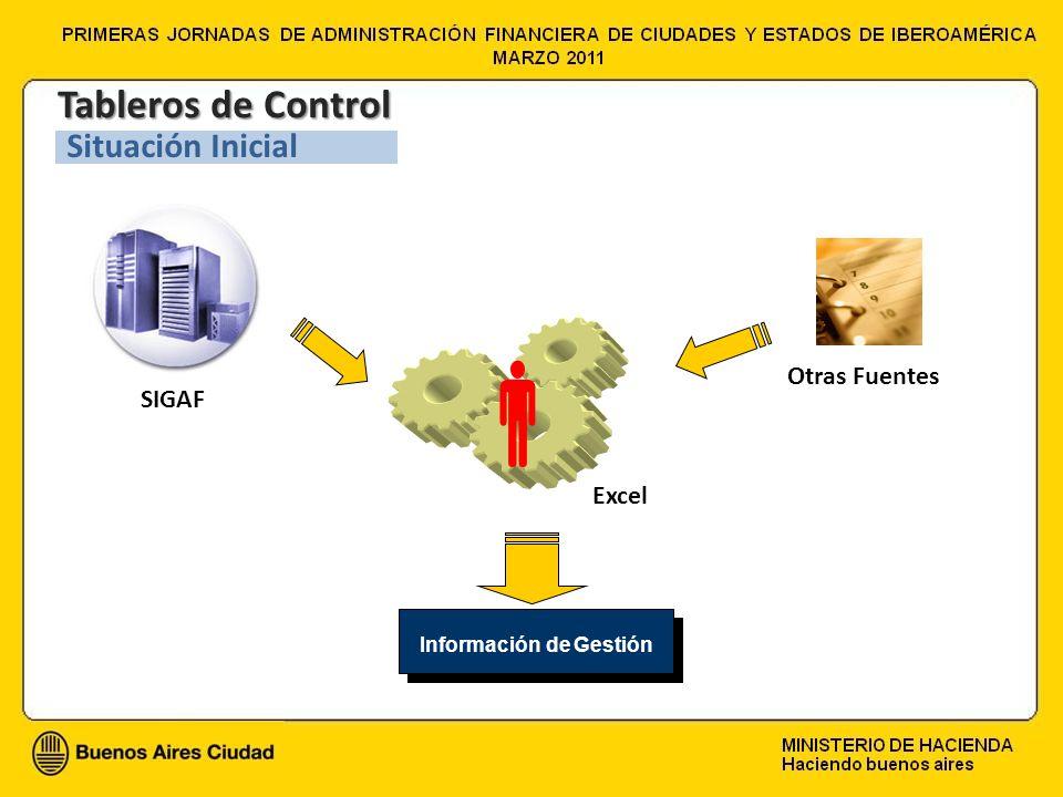 Información de Gestión Excel Información de Gestión Otras Fuentes SIGAF Tableros de Control Situación Inicial