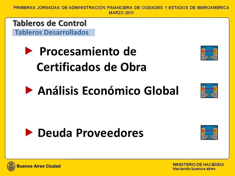 Procesamiento de Certificados de Obra Análisis Económico Global Deuda Proveedores Tableros de Control Tableros Desarrollados